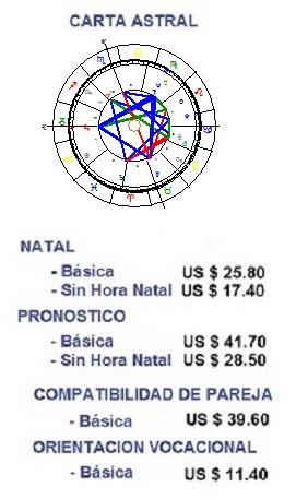 Informes Astrológicos y Servicios de Tarot y Feng Shui a buen precio